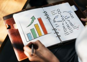Time management voor ondernemers